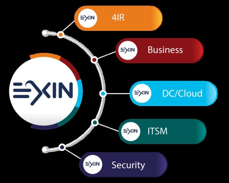 EXIN-Cert-Image